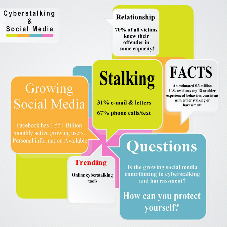 How To Stop An Ex From Cyberstalking You