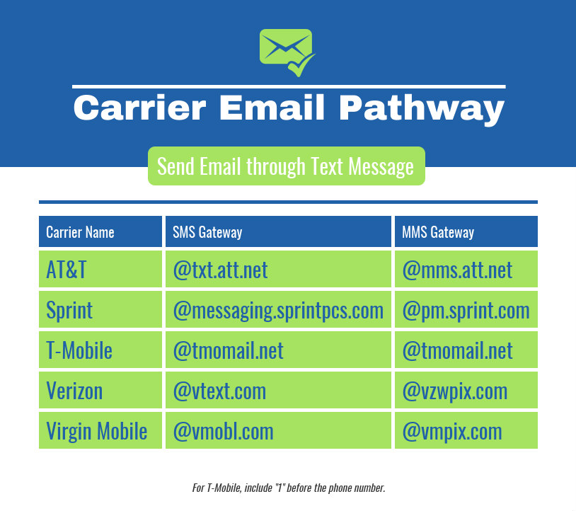 carrier email text message list