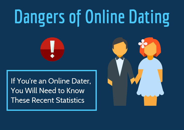 Dangers of Online Dating (15 Online Statistics and How You Can Protect Yourself)