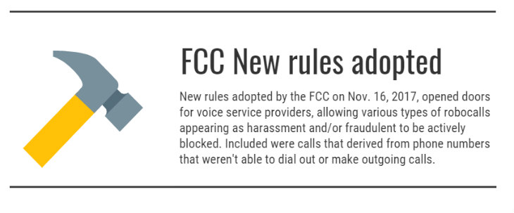 new fcc rules