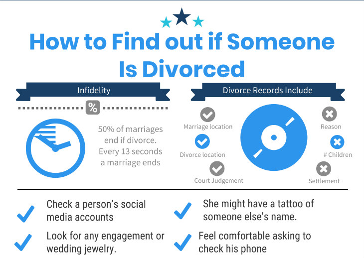 How to Find Out if Someone Is Divorced