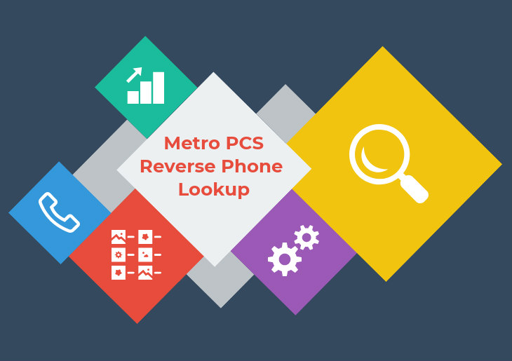 Metro PCS Phone Lookup