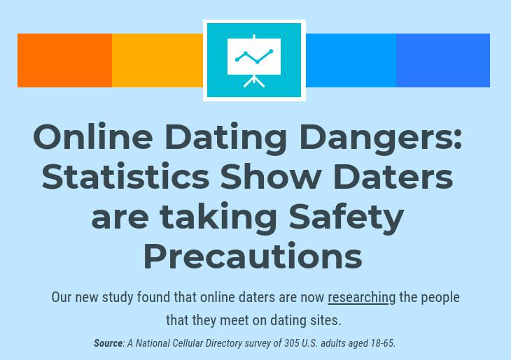 Online Dating Dangers
