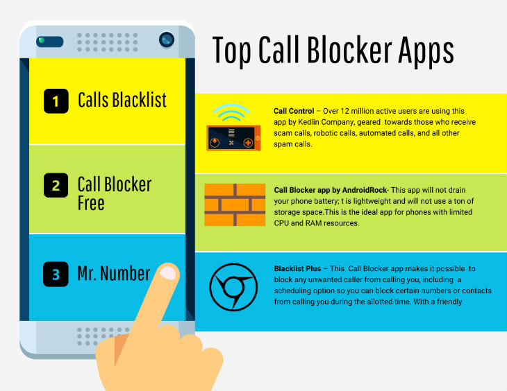 top call blocker apps