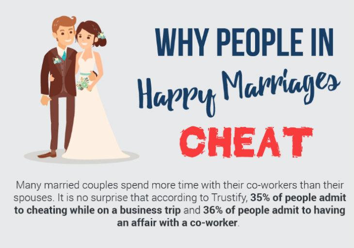 how many couples cheat